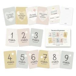 Kit Cartes Souvenirs de...