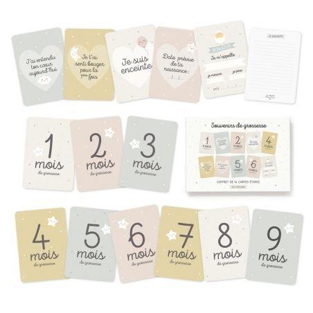 Kit Cartes Souvenirs de grossesse
